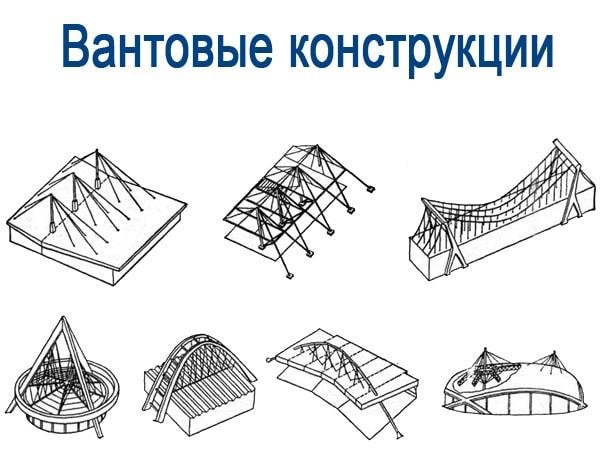 Вантовые конструкции