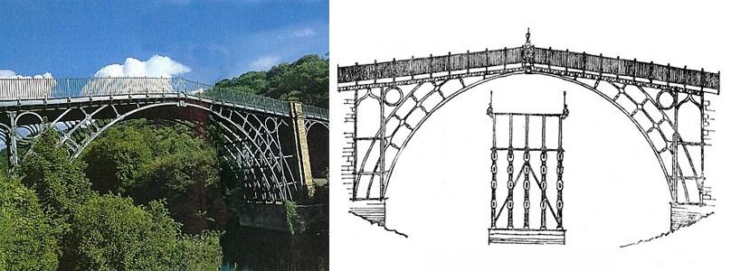 Мост через реку Северн
