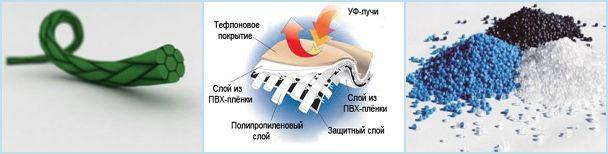 Характеристики ПВХ ткани